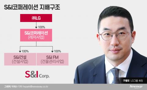 LG 계열 S&I코퍼, 건설·FM 분할···지분 매각 왜?