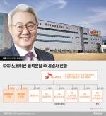 SK배터리 10월 출범 ···성장엔진 시동건다