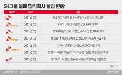 """""""신사업 키워라"""" 전방위 협업 나서는 SK그룹"""