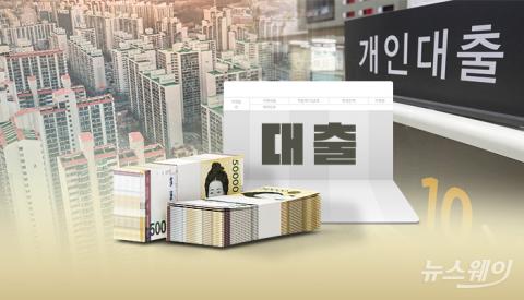 금융당국 입장 선회에 대출 여력 상승···시중은행도 '스탠바이'