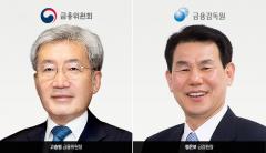 금감원, 금융위에 예산 신청 코앞···정은보-고승범 '사전교감' 솔솔