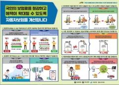"""""""車사고 경상환자, 내년부터 '본인 과실' 자기보험으로 처리"""""""