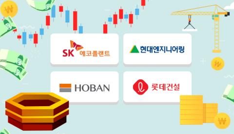 그룹 계열 대형건설 기업공개 박차
