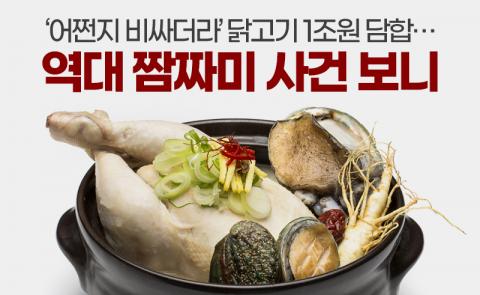 '어쩐지 비싸더라' 닭고기 1조원 담합···역대 짬짜미 사건 보니