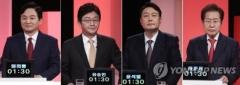 국민의힘 경선 주자 4명 압축···윤석열·홍준표·유승민·원희룡