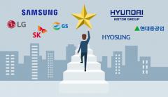 [2022 재계 인사③]'총수 측근·실적 성장' 주역들 전진배치 예상