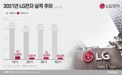 실적 발표 연기한 LG전자···GM 리콜 비용 변수되나