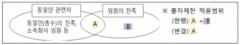 공정위, 총수 친족 '독립경영 인정제' 도입 추진