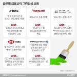 """가짜 ESG 검증 기준 마련 시급···""""'그린워싱'이 판 친다"""""""
