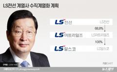 구자엽 회장, 전기차 부품사업 키운다···'LS전선·머트리얼즈·알스코' 수직계열화
