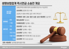 '연전연패' 보험사 즉시연금 소송 첫 勝···축배는 시기상조