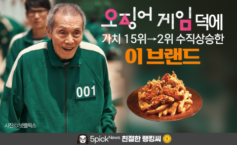 '오징어 게임' 덕에 가치 15위→2위 수직상승한 이 브랜드