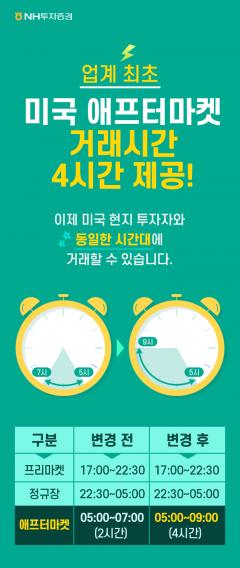 NH투자증권, 증권사 최초 美 애프터마켓 오전 9시까지 거래 시간 확대
