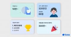 '토스보험파트너' 가입한 보험설계사 10만명 돌파