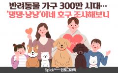 [인포그래픽 뉴스]반려동물 가구 300만 시대···'댕댕·냥냥'이네 호구 조사해보니
