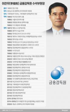 [He is]정은보 금감원 '복심' 예고한 이찬우 수석부원장