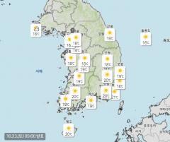 [오늘날씨]전국 맑고 큰 일교차···낮 최고 기온 16도