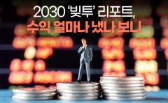 [카드뉴스]2030 '빚투' 리포트, 수익 얼마나 냈나 보니