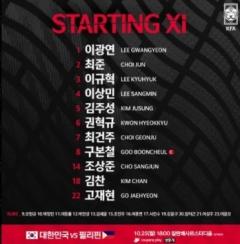 U-23 아시안컵 예선 H조 첫 경기···필리핀 전 라인업 공개