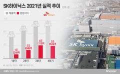 SK하이닉스, 3분기 영업익 4조 넘겼다···역대 최대 매출(종합)
