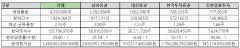 카카오페이, 청약 최종 경쟁률 29.60대1···대신 3주·삼성 2주 받는다(종합)